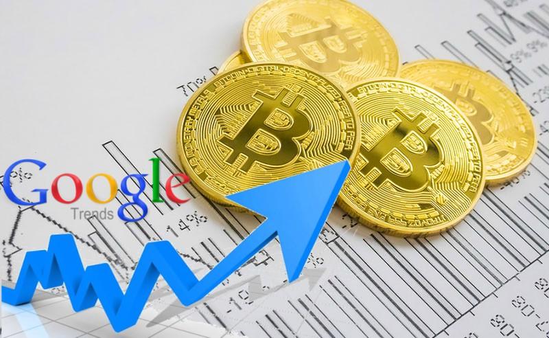 Relação entre o Preço do Bitcoin e as Pesquisas no Google