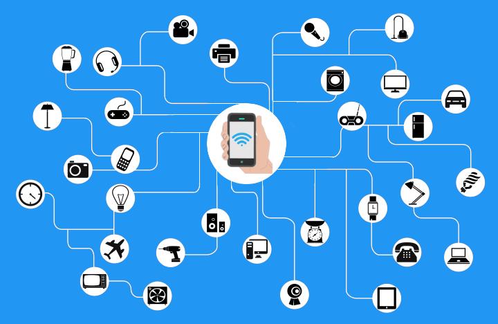 Cinco previsões para a Internet das Coisas
