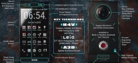 Infografia revela especificações do Hydrogen One, o smartphone com imagens holográficas