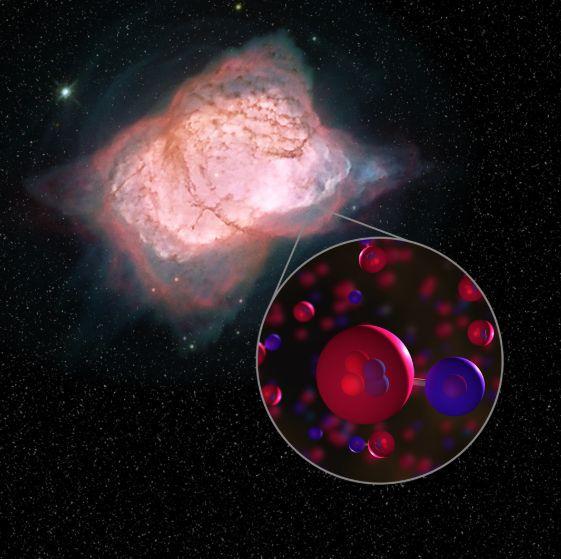 Molécula fundadora do universo identificada pela primeira vez no espaço